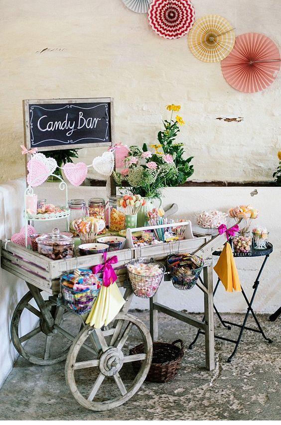 Charette candy bar